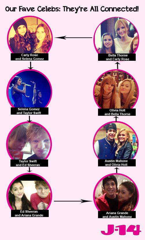 celebs-connected.jpg
